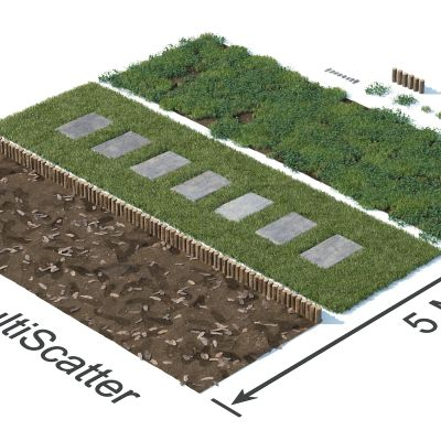 现代草坪,草地,草坪,草堆,杂草3D模型